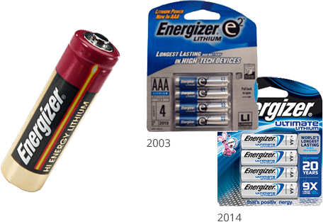 World's First AA Lithium Battery