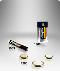 Energizer Batteries leading in innovation and environmental friendliness