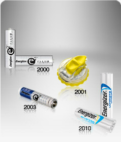 Collection of Energizer batteries
