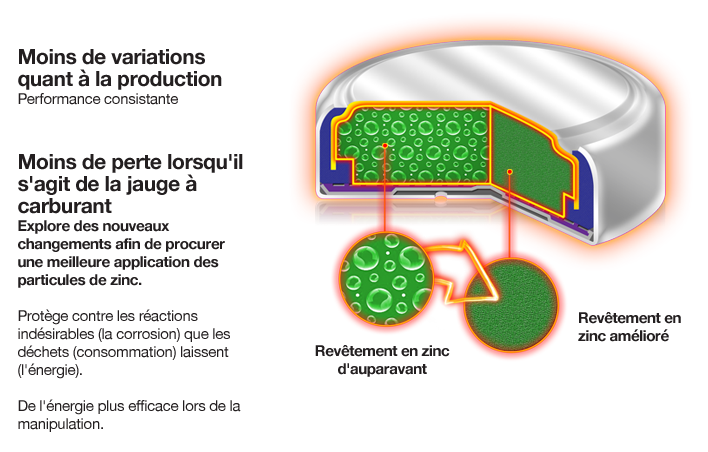 Hearing aid battery diagram