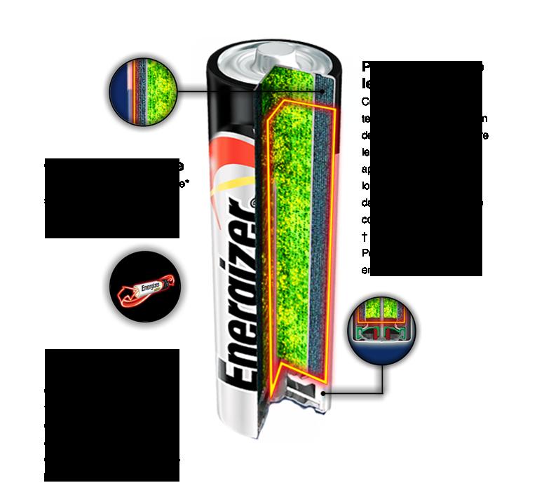 Energizer max battery cutaway
