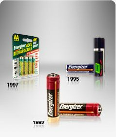 Energizer advancements in battery technology in the 1990's